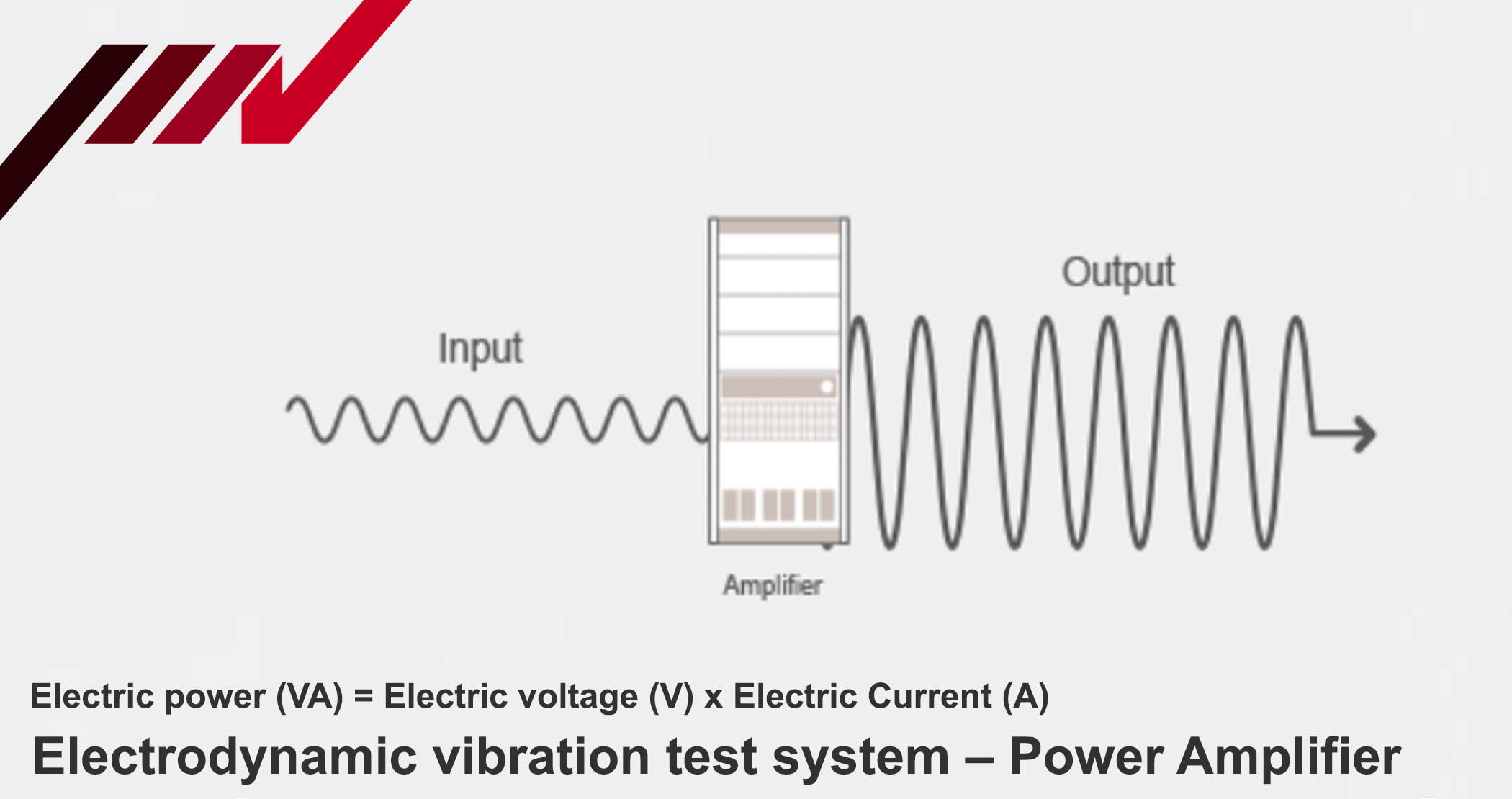 Power amplifier, vibration test system, IMV Corp.